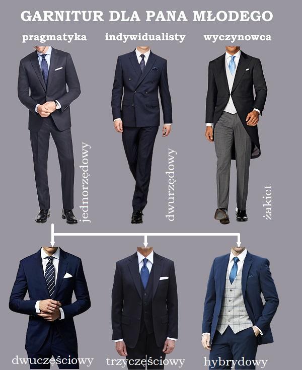 Jak Się Ubrać Na ślub Garnitur Pana Młodego Moda Na ślub I Wesele